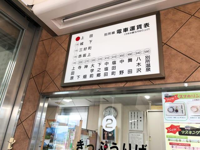 別所線上田駅運賃表